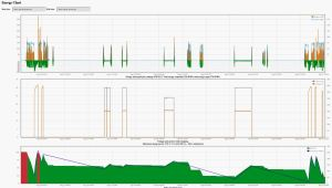 Tesla Model S Telemetry captured via REST APIs